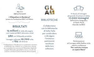 glam_biblioteche_2016_wi