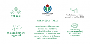 wikimedia_italia_2016_wi