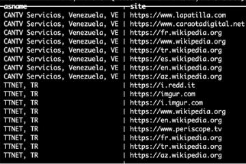 800px-Netblocks-venezuela-wikipedia-block_thumb